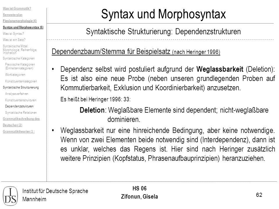 62 Institut für Deutsche Sprache Mannheim HS 06 Zifonun, Gisela Syntax und Morphosyntax Dependenzbaum/Stemma für Beispielsatz (nach Heringer 1996) Was ist Grammatik.