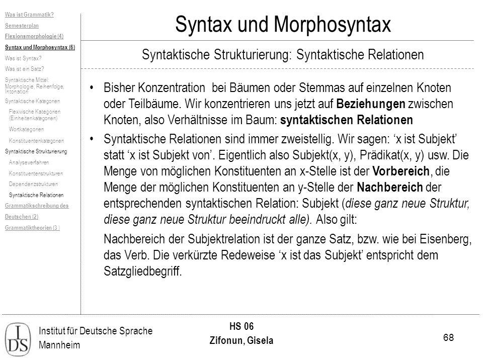 68 Institut für Deutsche Sprache Mannheim HS 06 Zifonun, Gisela Syntax und Morphosyntax Was ist Grammatik? Semesterplan Flexionsmorphologie (4) Syntax