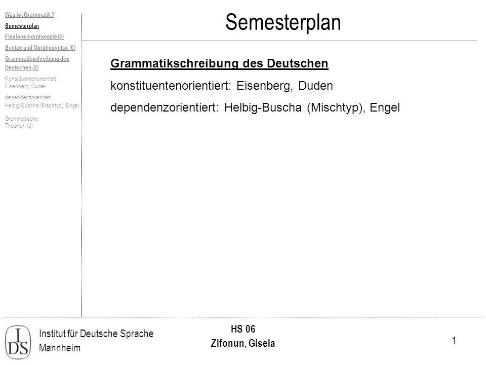 1 Institut für Deutsche Sprache Mannheim HS 06 Zifonun, Gisela Was ist Grammatik? Semesterplan Flexionsmorphologie (4) Syntax und Morphosyntax (6) Gra