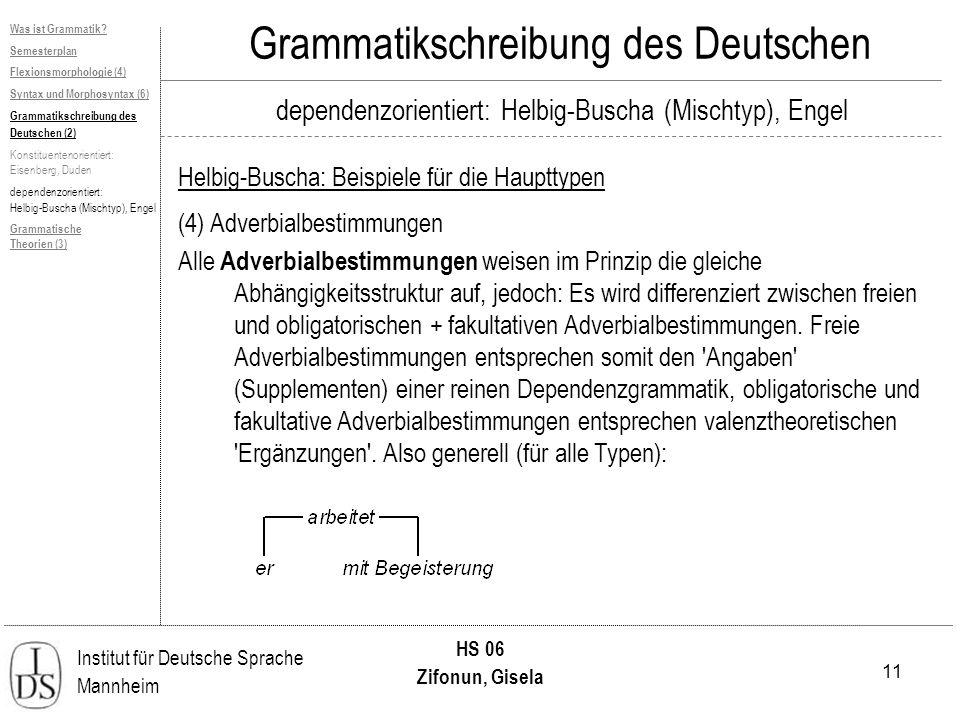 11 Institut für Deutsche Sprache Mannheim HS 06 Zifonun, Gisela Grammatikschreibung des Deutschen dependenzorientiert: Helbig-Buscha (Mischtyp), Engel Helbig-Buscha: Beispiele für die Haupttypen Was ist Grammatik.