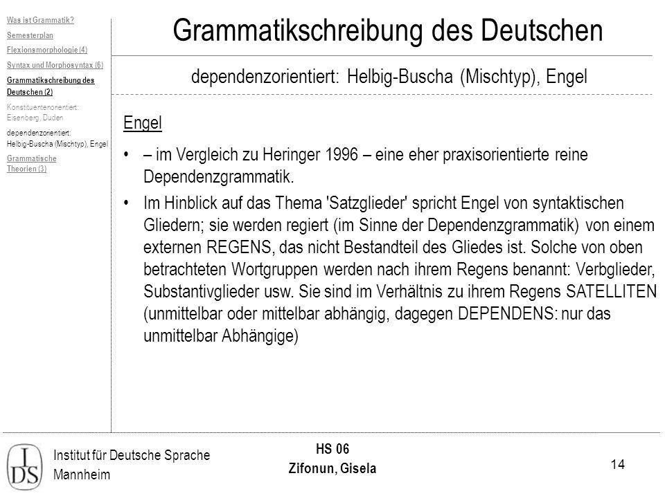 14 Institut für Deutsche Sprache Mannheim HS 06 Zifonun, Gisela Grammatikschreibung des Deutschen dependenzorientiert: Helbig-Buscha (Mischtyp), Engel Engel Was ist Grammatik.