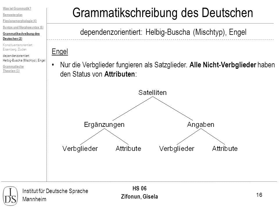 16 Institut für Deutsche Sprache Mannheim HS 06 Zifonun, Gisela Grammatikschreibung des Deutschen dependenzorientiert: Helbig-Buscha (Mischtyp), Engel Engel Was ist Grammatik.