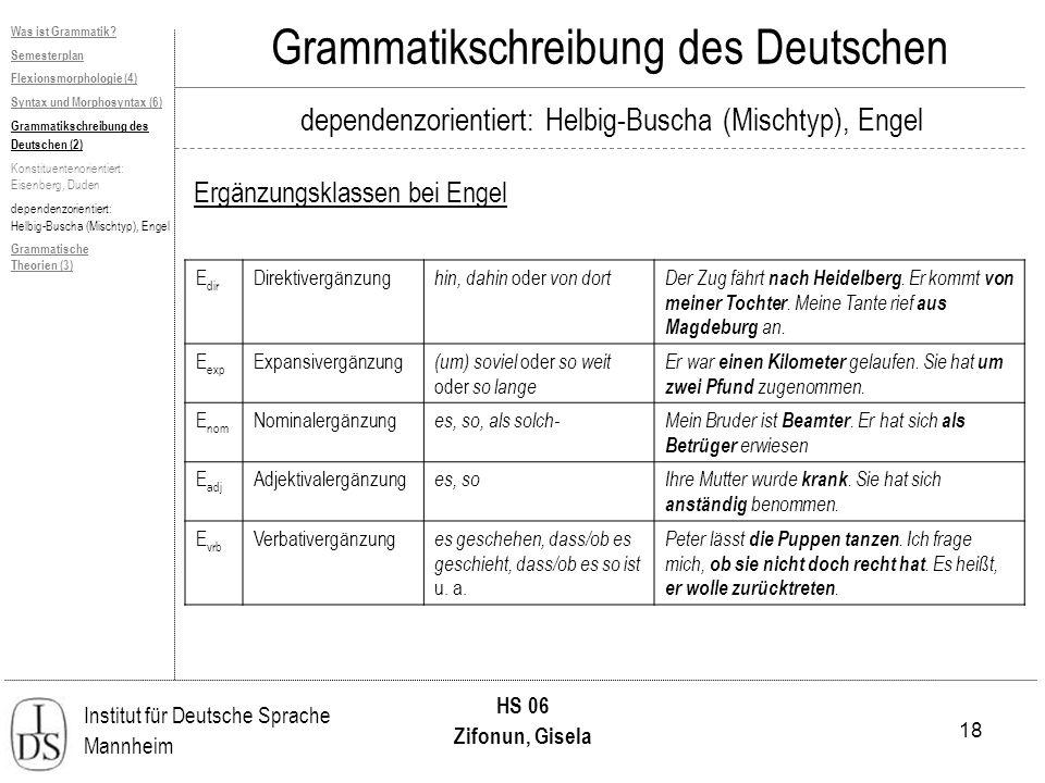 18 Institut für Deutsche Sprache Mannheim HS 06 Zifonun, Gisela Grammatikschreibung des Deutschen dependenzorientiert: Helbig-Buscha (Mischtyp), Engel Ergänzungsklassen bei Engel Was ist Grammatik.