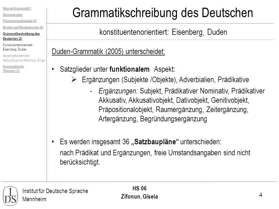 4 Institut für Deutsche Sprache Mannheim HS 06 Zifonun, Gisela Grammatikschreibung des Deutschen konstituentenorientiert: Eisenberg, Duden Duden-Grammatik (2005) unterscheidet: Was ist Grammatik.