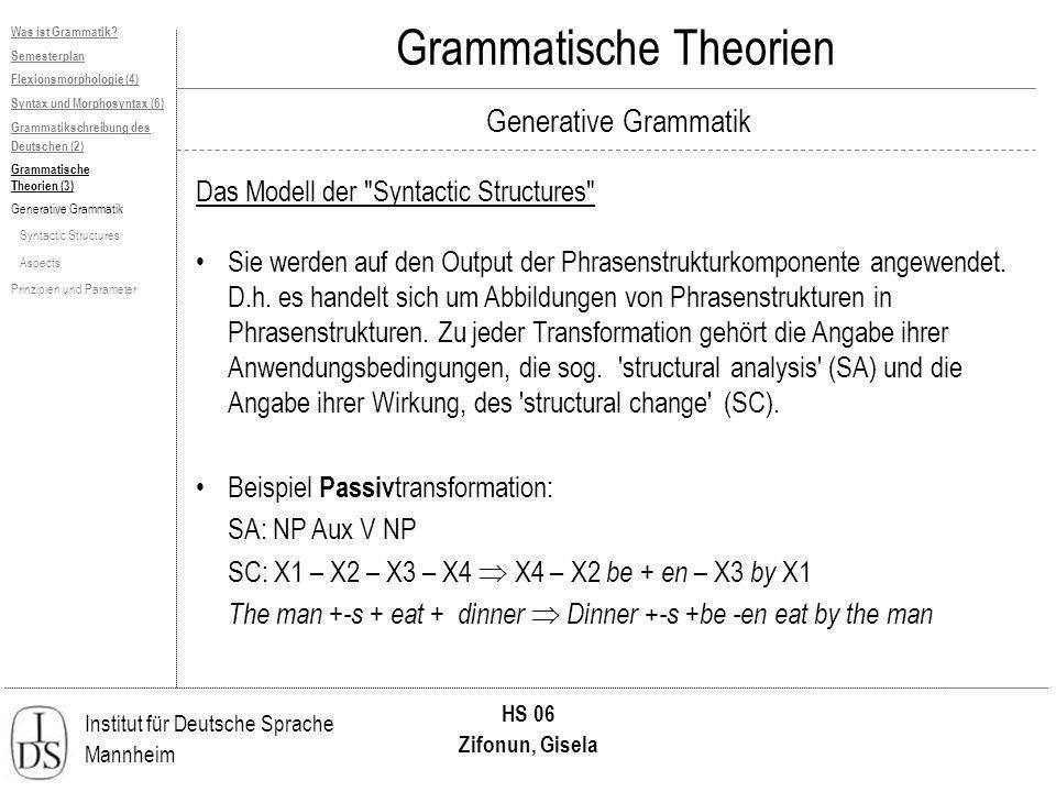 Institut für Deutsche Sprache Mannheim HS 06 Zifonun, Gisela Grammatische Theorien Generative Grammatik Was ist Grammatik.