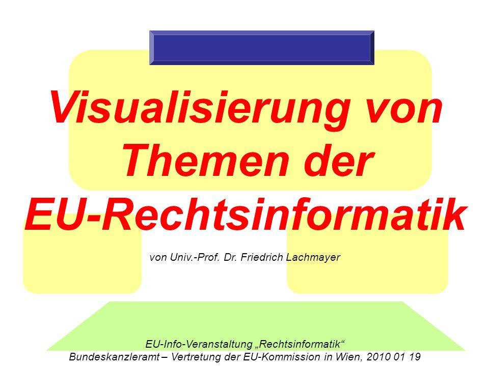 Visualisierung von Themen der EU-Rechtsinformatik EU-Info-Veranstaltung Rechtsinformatik Bundeskanzleramt – Vertretung der EU-Kommission in Wien, 2010 01 19 von Univ.-Prof.