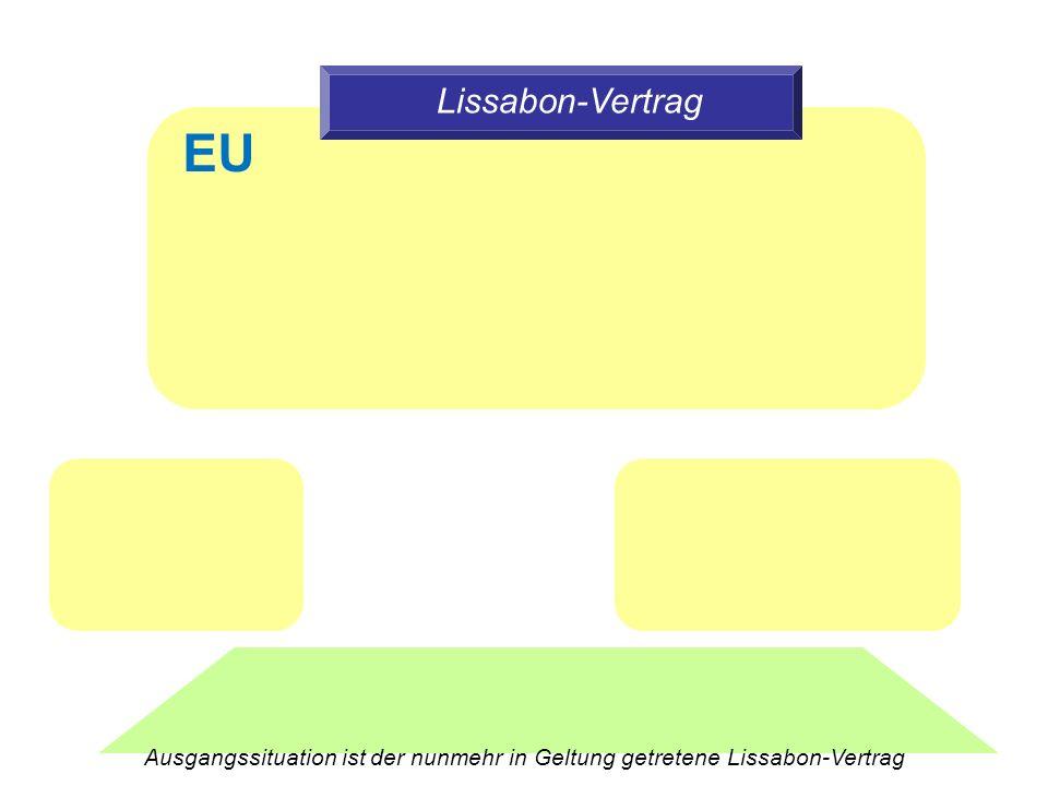 Lissabon-Vertrag EU Ausgangssituation ist der nunmehr in Geltung getretene Lissabon-Vertrag