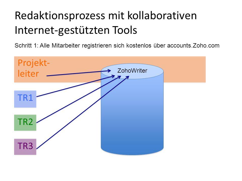 Redaktionsprozess mit kollaborativen Internet-gestützten Tools Projekt- leiter TR1 TR2 TR3 ZohoWriter Schritt 1: Alle Mitarbeiter registrieren sich kostenlos über accounts.Zoho.com