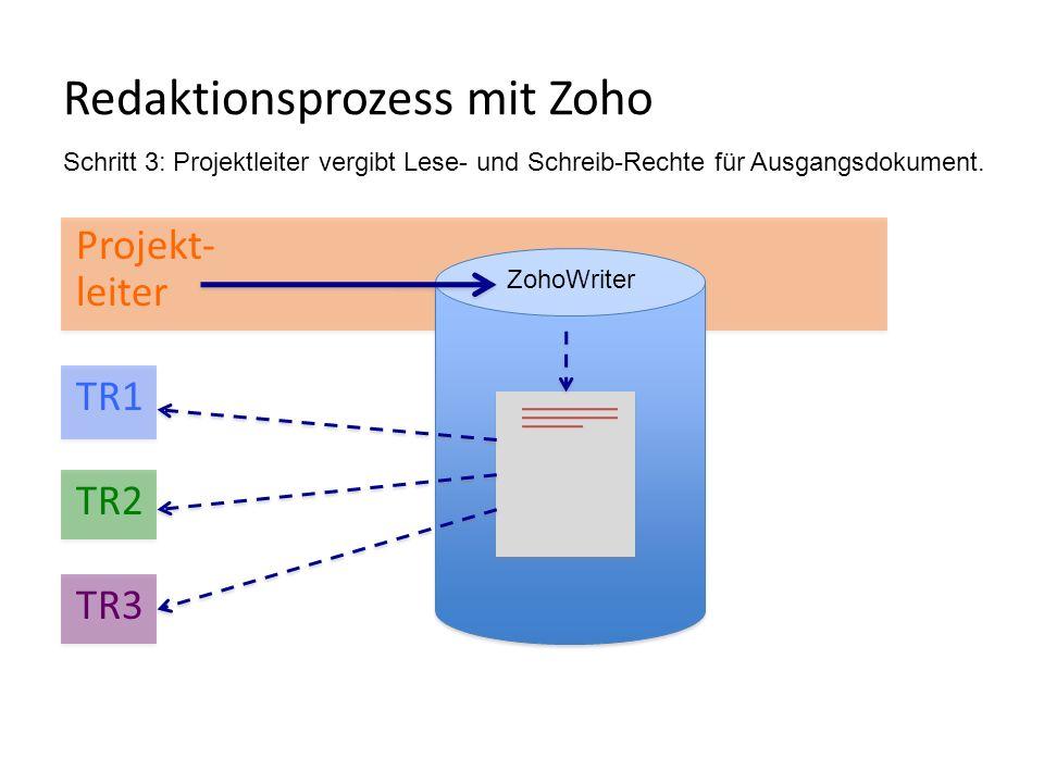 Redaktionsprozess mit Zoho Projekt- leiter TR1 TR2 TR3 ZohoWriter Schritt 3: Projektleiter vergibt Lese- und Schreib-Rechte für Ausgangsdokument.