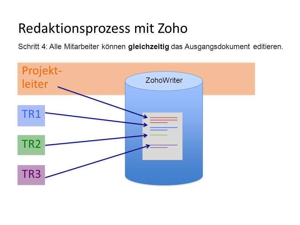 Redaktionsprozess mit Zoho Projekt- leiter TR1 TR2 TR3 ZohoWriter Schritt 4: Alle Mitarbeiter können gleichzeitig das Ausgangsdokument editieren.