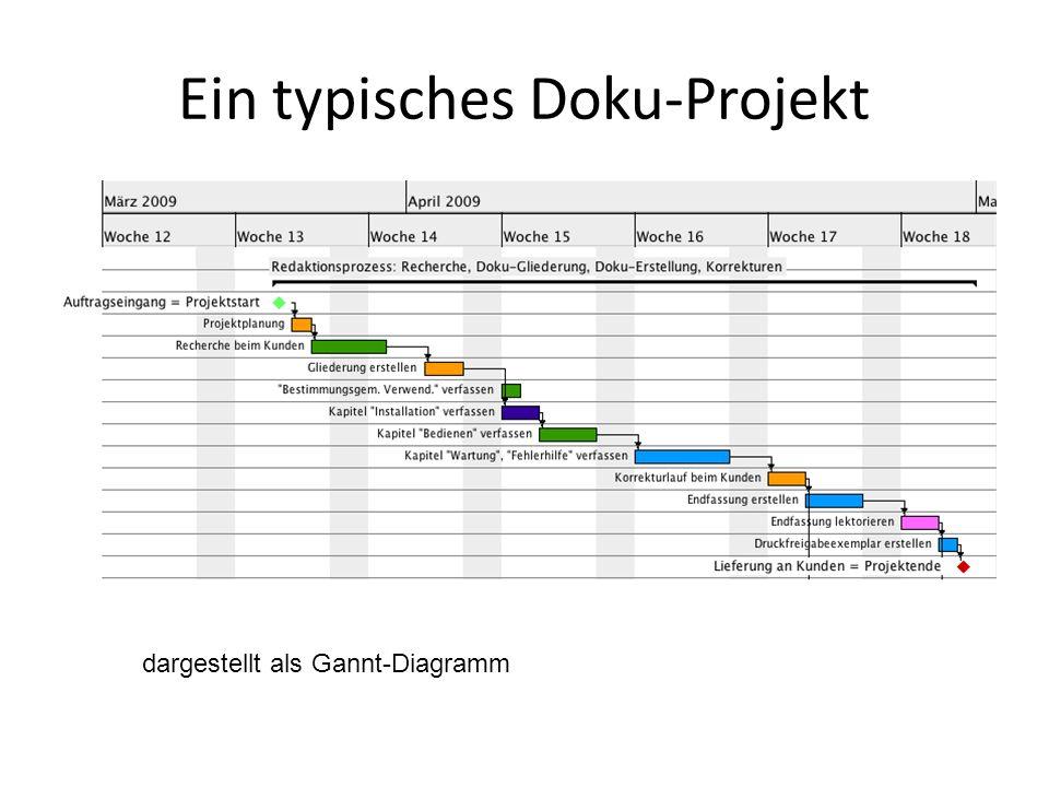 Ein typisches Doku-Projekt dargestellt als Gannt-Diagramm