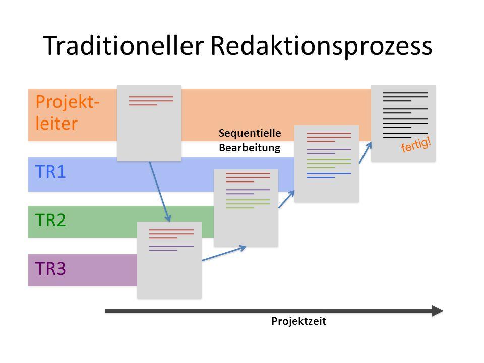 Traditioneller Redaktionsprozess Projekt- leiter TR1 TR2 TR3 fertig! parallele Bearbeitung