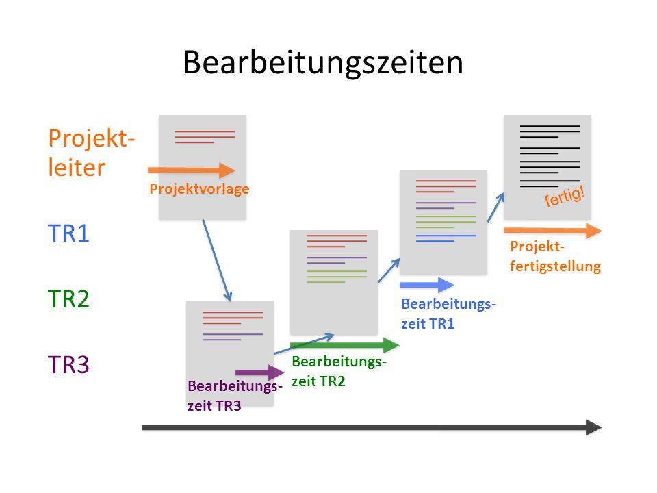 Projektzeit = Durchlaufzeit Projekt- leiter TR1 TR2 TR3 Gesamte Projektzeit = Durchlaufzeit in Stunden / Tagen / Kw Bearbeitungs- zeit TR1 Bearbeitungs- zeit TR2 Bearbeitungs- zeit TR3 Projektvorlage Projekt- fertigstellung