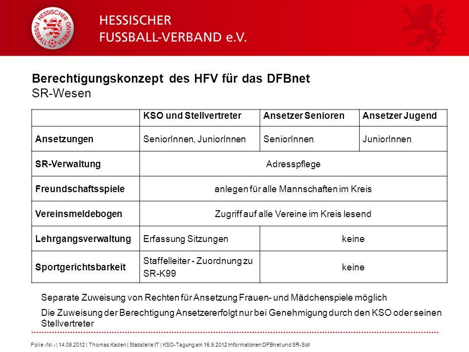 Berechtigungskonzept des HFV für das DFBnet SR-Wesen Folie Nr. | 14.09.2012 | Thomas Kaden | Stabstelle IT | KSO-Tagung am 15.9.2012 Informationen DFB
