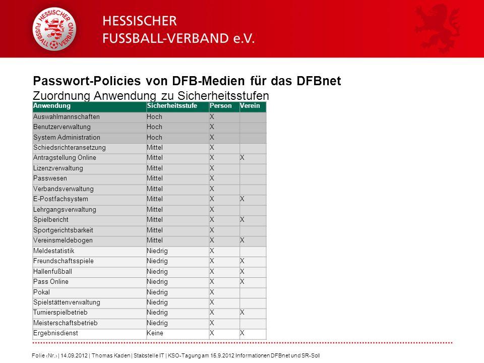 Passwort-Policies von DFB-Medien für das DFBnet Zuordnung Anwendung zu Sicherheitsstufen Folie Nr. | 14.09.2012 | Thomas Kaden | Stabstelle IT | KSO-T