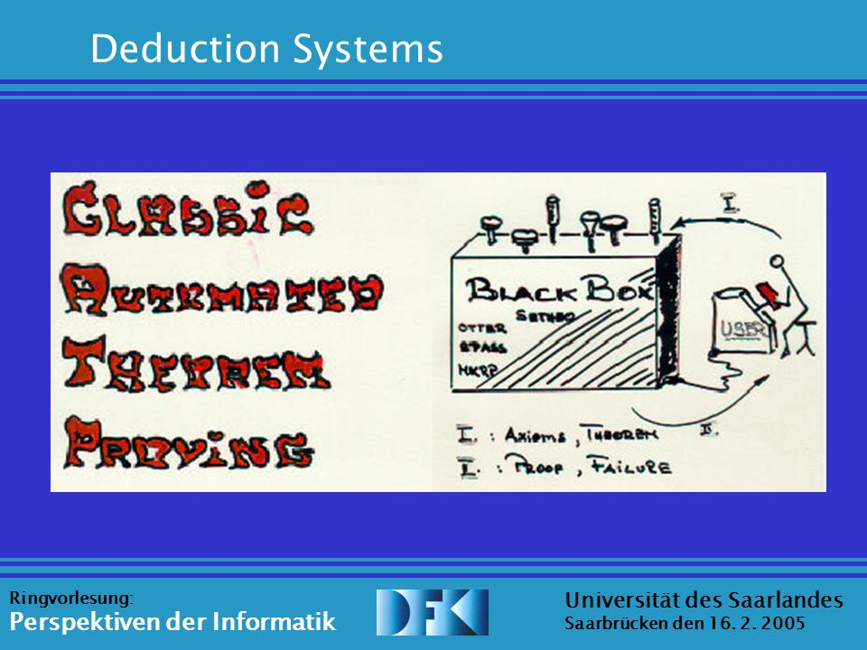 Source: Erica Melis Universität des Saarlandes Saarbrücken den 16. 2. 2005 Ringvorlesung: Perspektiven der Informatik Deduction Systems