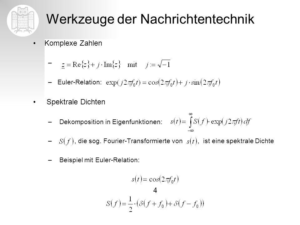 Werkzeuge der Nachrichtentechnik Komplexe Zahlen – –Euler-Relation: Spektrale Dichten – Dekomposition in Eigenfunktionen: –, die sog. Fourier-Transfor