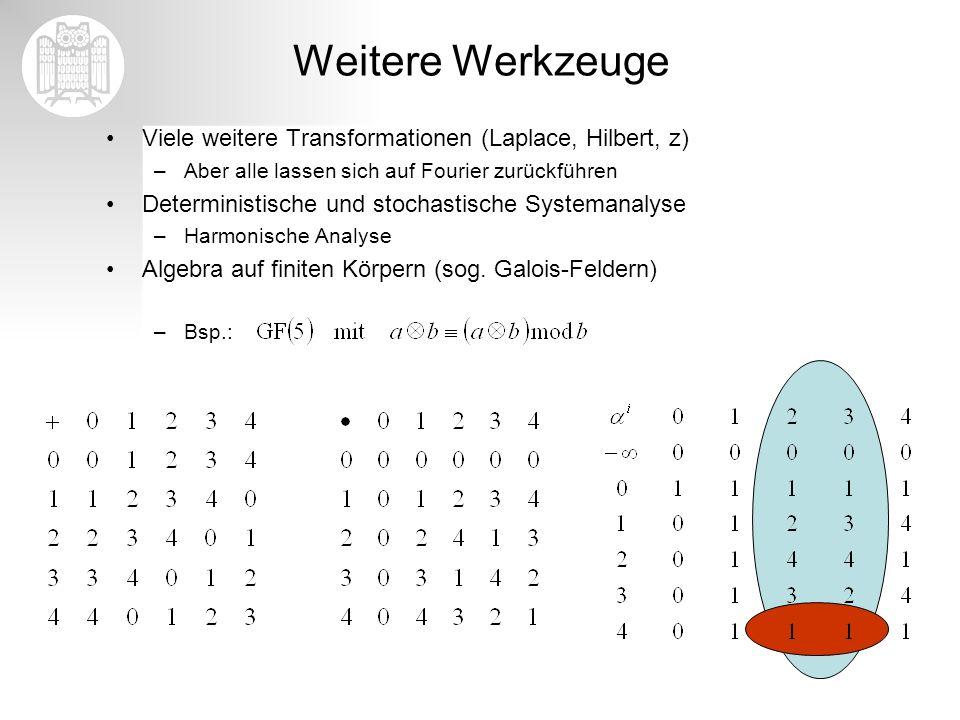 Weitere Werkzeuge Viele weitere Transformationen (Laplace, Hilbert, z) –Aber alle lassen sich auf Fourier zurückführen Deterministische und stochastis