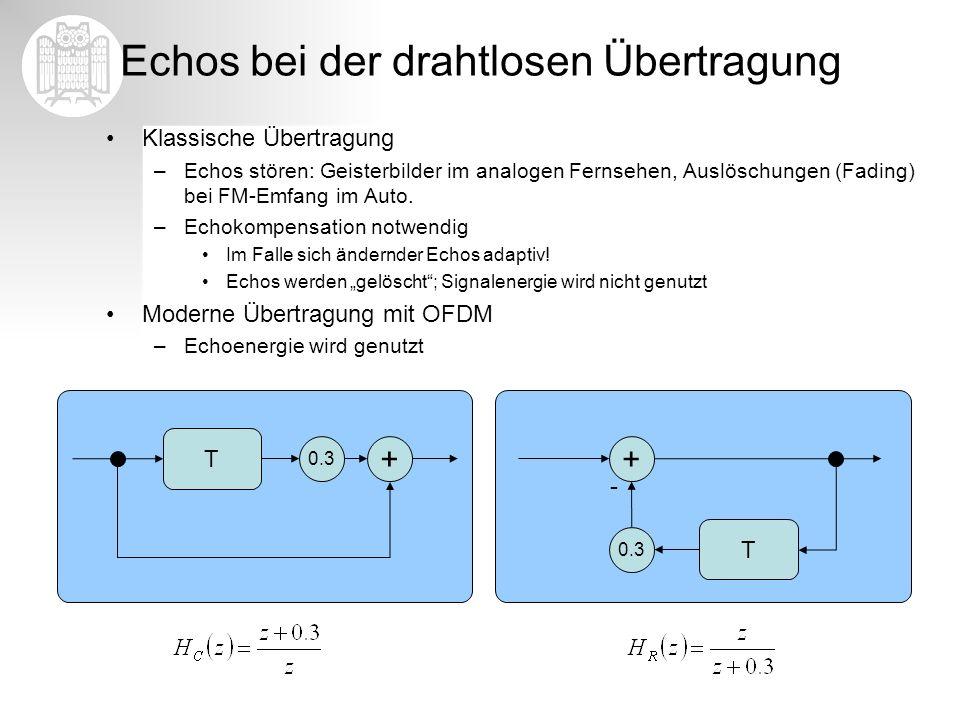 Echos bei der drahtlosen Übertragung Klassische Übertragung –Echos stören: Geisterbilder im analogen Fernsehen, Auslöschungen (Fading) bei FM-Emfang i