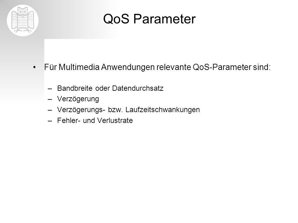QoS Parameter Für Multimedia Anwendungen relevante QoS-Parameter sind: –Bandbreite oder Datendurchsatz –Verzögerung –Verzögerungs- bzw. Laufzeitschwan
