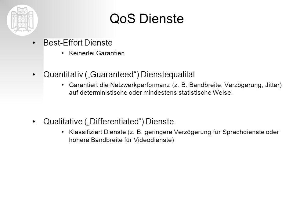 QoS Dienste Best-Effort Dienste Keinerlei Garantien Quantitativ (Guaranteed) Dienstequalität Garantiert die Netzwerkperformanz (z. B. Bandbreite. Verz