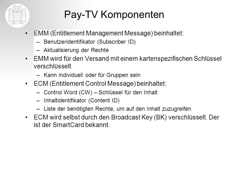 Pay-TV Komponenten EMM (Entitlement Management Message) beinhaltet: –Benutzeridentifikator (Subscriber ID) –Aktualisierung der Rechte EMM wird für den