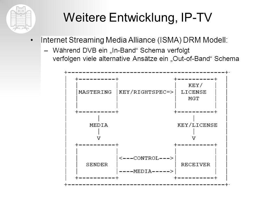 Weitere Entwicklung, IP-TV Internet Streaming Media Alliance (ISMA) DRM Modell: –Während DVB ein In-Band Schema verfolgt verfolgen viele alternative A