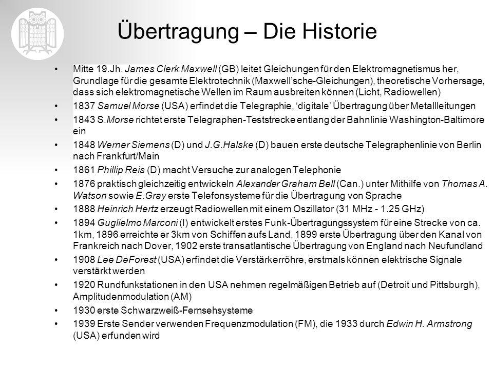 Übertragung – Die Historie Mitte 19.Jh. James Clerk Maxwell (GB) leitet Gleichungen für den Elektromagnetismus her, Grundlage für die gesamte Elektrot
