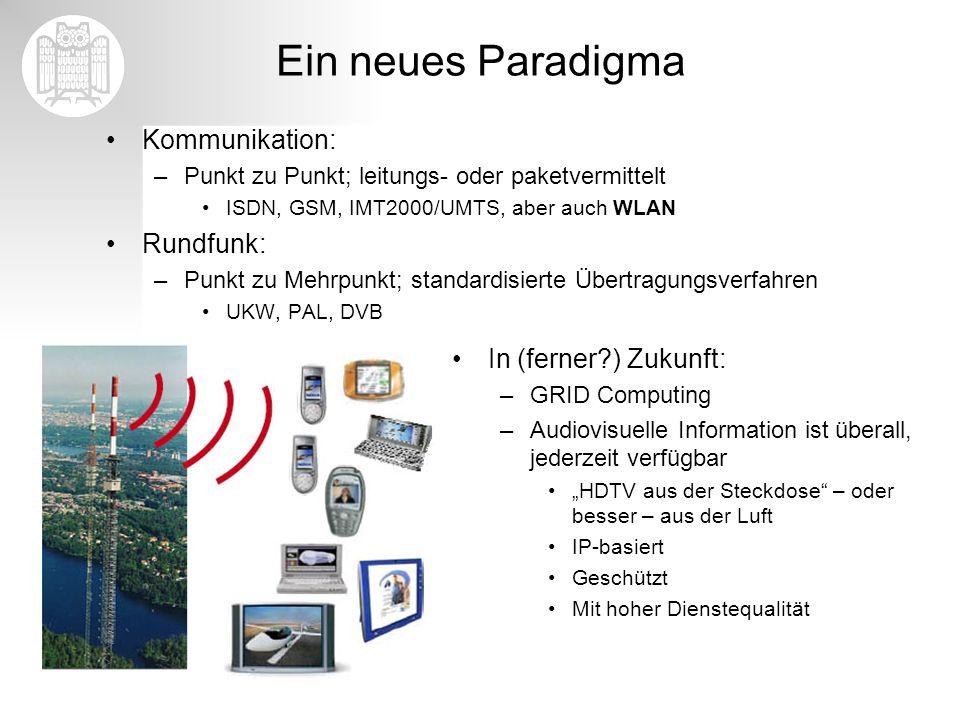 Ein neues Paradigma Kommunikation: –Punkt zu Punkt; leitungs- oder paketvermittelt ISDN, GSM, IMT2000/UMTS, aber auch WLAN Rundfunk: –Punkt zu Mehrpun