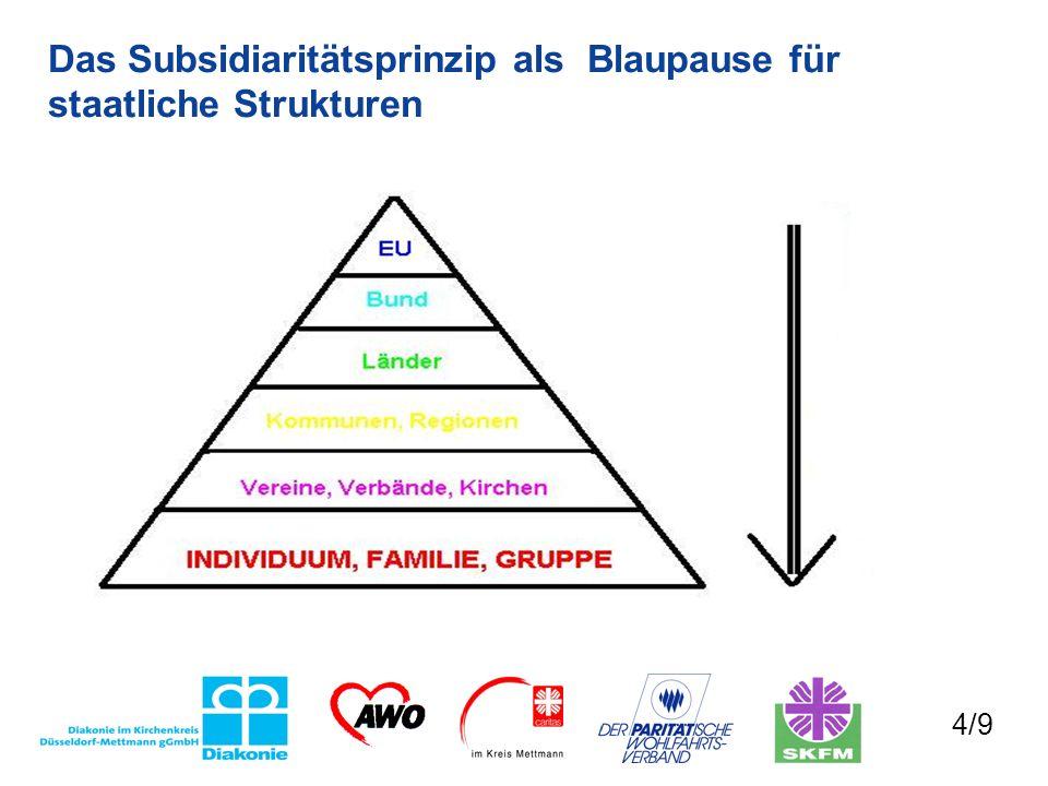 Das Subsidiaritätsprinzip als Blaupause für staatliche Strukturen 4/9