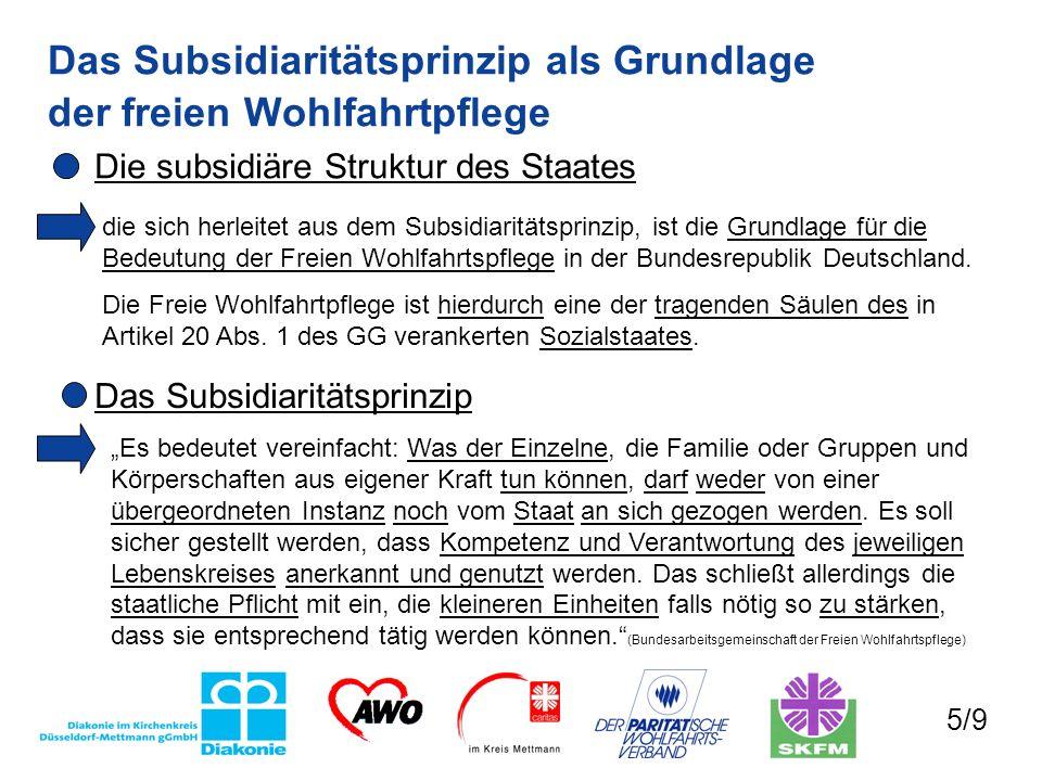 Das Subsidiaritätsprinzip als Grundlage der freien Wohlfahrtpflege Die subsidiäre Struktur des Staates die sich herleitet aus dem Subsidiaritätsprinzi