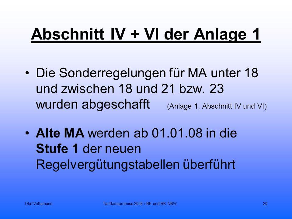 Olaf WittemannTarifkompromiss 2008 / BK und RK NRW20 Abschnitt IV + VI der Anlage 1 Die Sonderregelungen für MA unter 18 und zwischen 18 und 21 bzw. 2
