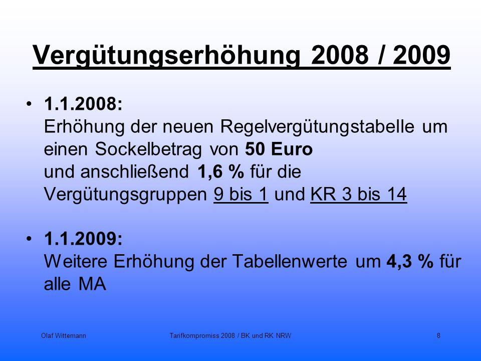 Olaf WittemannTarifkompromiss 2008 / BK und RK NRW8 Vergütungserhöhung 2008 / 2009 1.1.2008: Erhöhung der neuen Regelvergütungstabelle um einen Sockel