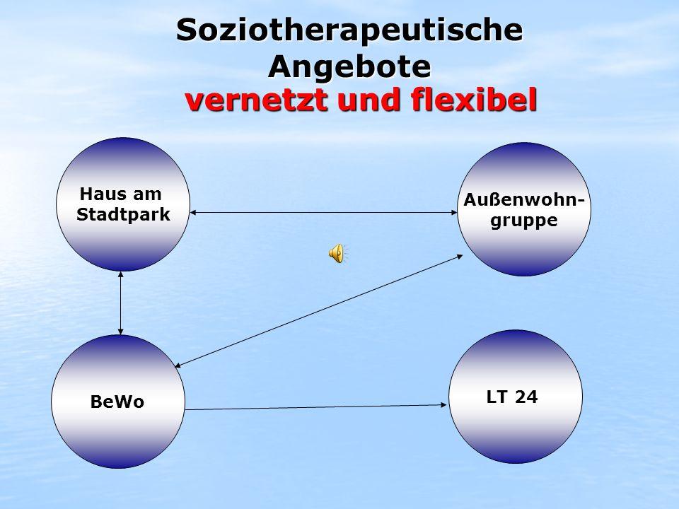 Soziotherapeutische Integrationshilfen Stationäre Hilfen § 39 BSHG Haus am Stadtpark Außenwohngruppe Kapitelstraße Ambulante Hilfen § 53 SGB XII BeWo