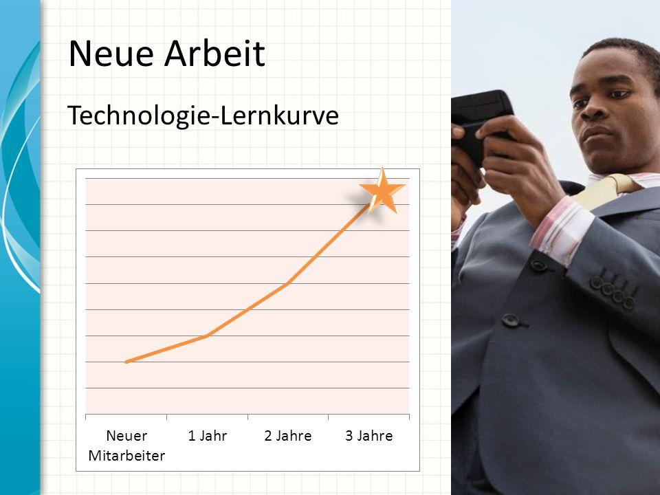 Neue Arbeit Technologie-Lernkurve