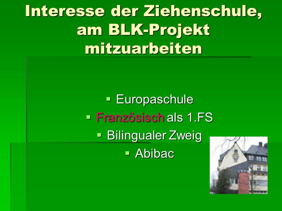 Interesse der Ziehenschule, am BLK-Projekt mitzuarbeiten Europaschule Europaschule Französisch als 1.FS Französisch als 1.FS Bilingualer Zweig Bilingu