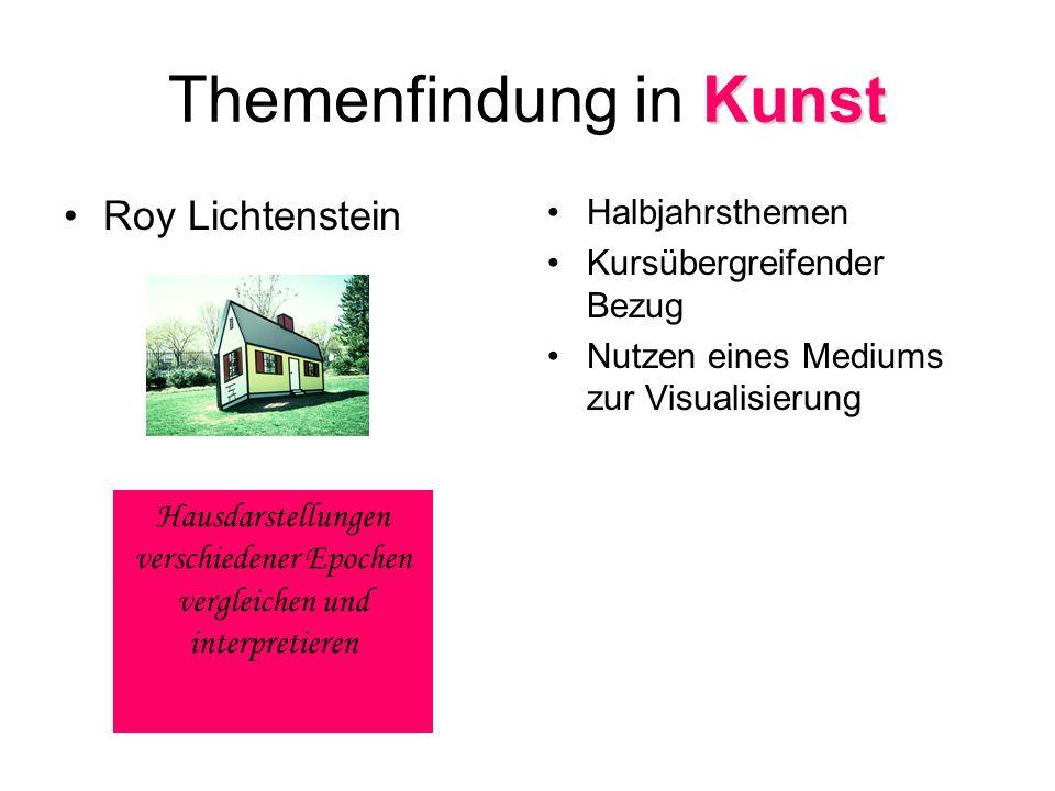 Musik Themenfindung in Musik Halbjahrsthemen Musikgeschichte etc.