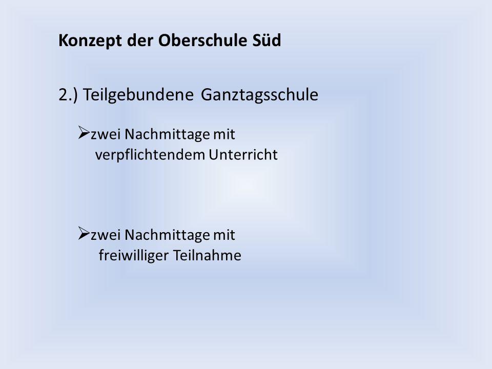 Konzept der Oberschule am Schulzentrum Süd MontagDienstagMittwochDonnerstagFreitag 1.Stunde Verfügungs- stunde Unterricht 2.