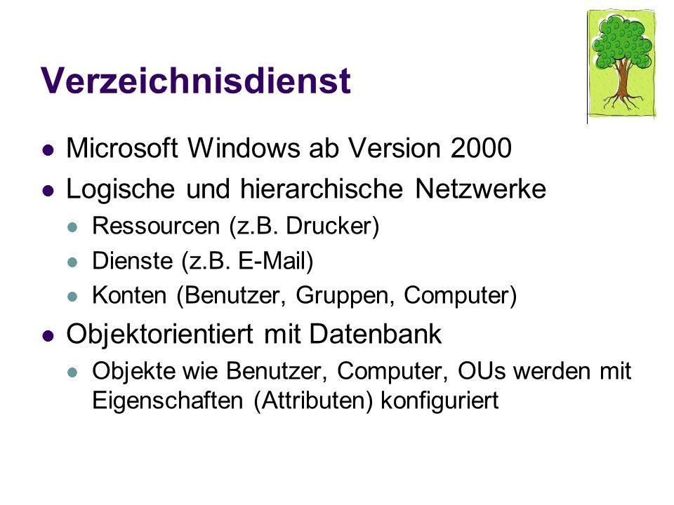 Verzeichnisdienst Microsoft Windows ab Version 2000 Logische und hierarchische Netzwerke Ressourcen (z.B. Drucker) Dienste (z.B. E-Mail) Konten (Benut