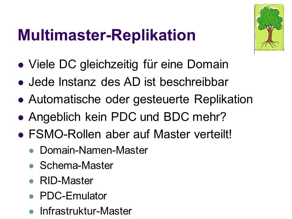 Multimaster-Replikation Viele DC gleichzeitig für eine Domain Jede Instanz des AD ist beschreibbar Automatische oder gesteuerte Replikation Angeblich