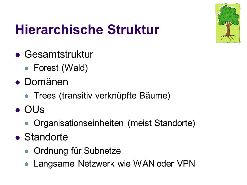 Hierarchische Struktur Gesamtstruktur Forest (Wald) Domänen Trees (transitiv verknüpfte Bäume) OUs Organisationseinheiten (meist Standorte) Standorte