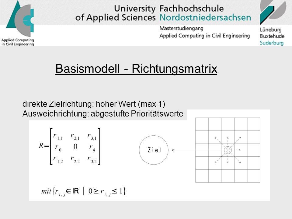 Basismodell - Richtungsmatrix direkte Zielrichtung: hoher Wert (max 1) Ausweichrichtung: abgestufte Prioritätswerte