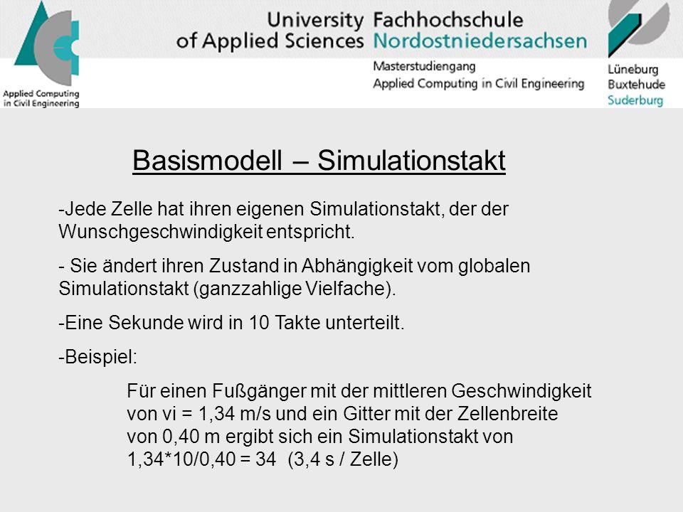 Basismodell – Simulationstakt -Jede Zelle hat ihren eigenen Simulationstakt, der der Wunschgeschwindigkeit entspricht.