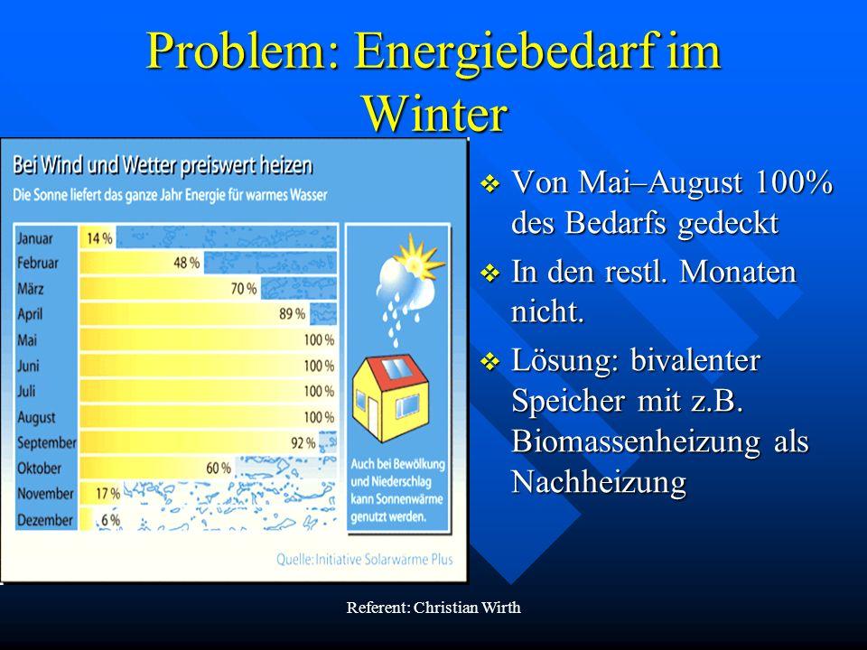 Referent: Christian Wirth Funktionsweise und Schema Kaltes Wasser wird zu Sonnenkollektoren befördert, dort erhitzt und vom bivalenten Speicher aus verteilt zu Heizung und Warmwasserboiler