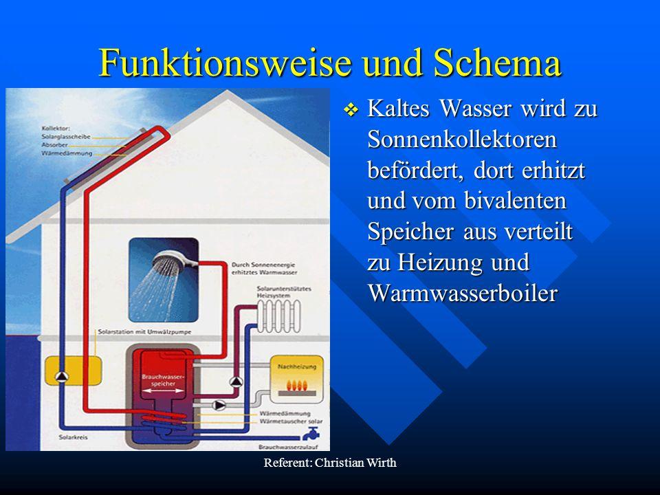 Referent: Christian Wirth Funktionsweise und Schema Kaltes Wasser wird zu Sonnenkollektoren befördert, dort erhitzt und vom bivalenten Speicher aus ve