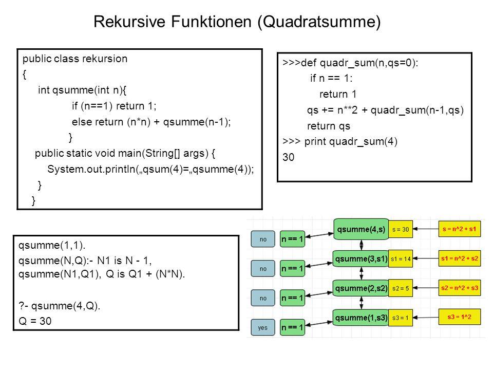 Rekursive Funktionen (Quadratsumme) public class rekursion { int qsumme(int n){ if (n==1) return 1; else return (n*n) + qsumme(n-1); } public static void main(String[] args) { System.out.println(qsum(4)=qsumme(4)); } >>>def quadr_sum(n,qs=0): if n == 1: return 1 qs += n**2 + quadr_sum(n-1,qs) return qs >>> print quadr_sum(4) 30 qsumme(1,1).