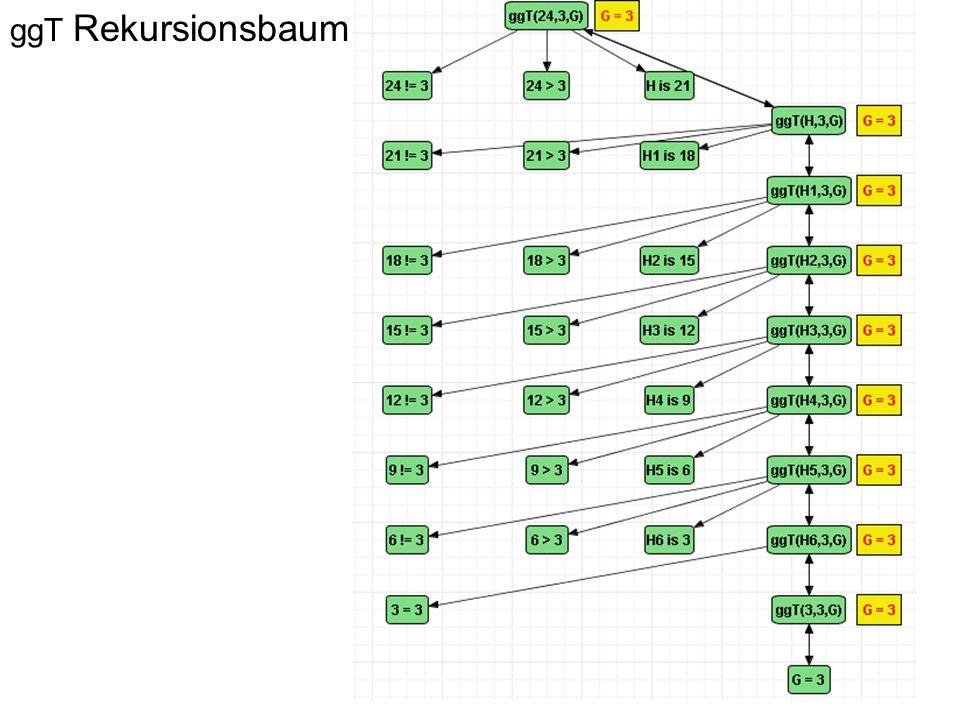 ggT Rekursionsbaum