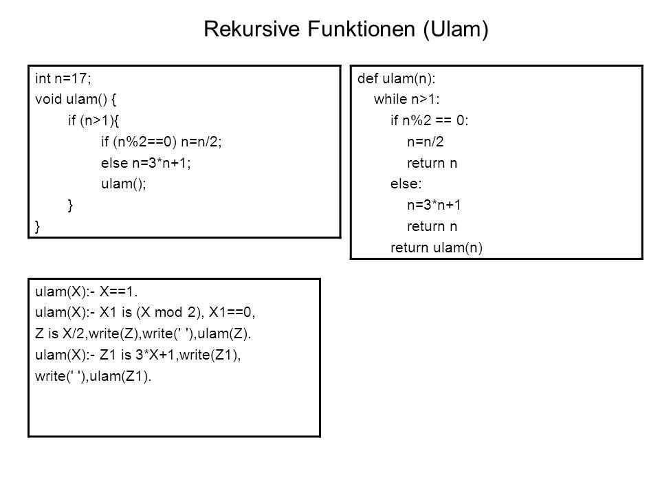 Rekursive Funktionen (Ulam) int n=17; void ulam() { if (n>1){ if (n%2==0) n=n/2; else n=3*n+1; ulam(); } ulam(X):- X==1. ulam(X):- X1 is (X mod 2), X1