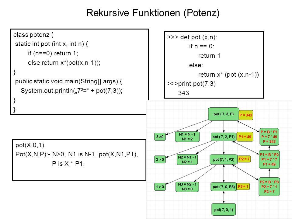 Rekursive Funktionen (Potenz) class potenz { static int pot (int x, int n) { if (n==0) return 1; else return x*(pot(x,n-1)); } public static void main(String[] args) { System.out.println(7³= + pot(7,3)); } >>> def pot (x,n): if n == 0: return 1 else: return x* (pot (x,n-1)) >>>print pot(7,3) 343 pot(X,0,1).