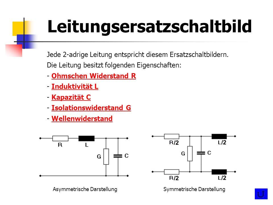 Leitungsersatzschaltbild Jede 2-adrige Leitung entspricht diesem Ersatzschaltbildern. Die Leitung besitzt folgenden Eigenschaften: - Ohmschen Widersta